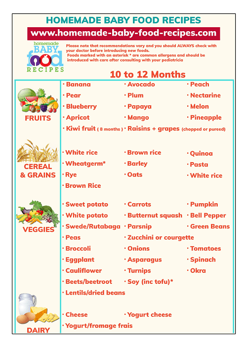 Baby Solid Foods Chart For 10 To 12 Months