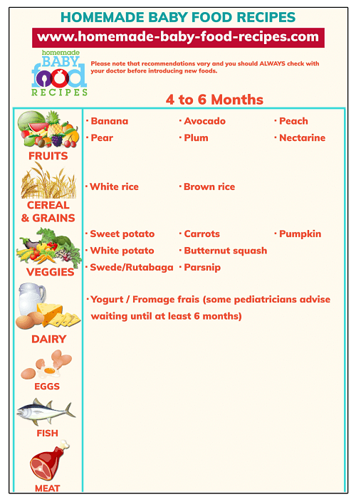 First Baby Food Our Easy To Use Chart For 4 To 6 Months