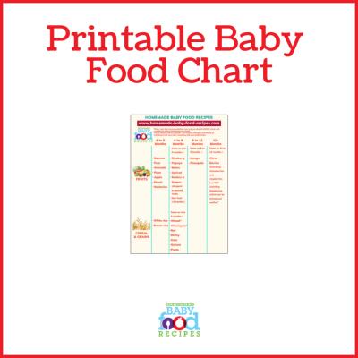 Printable baby food chart